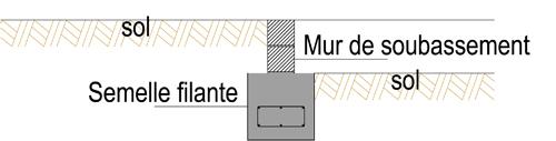 dictionnaire de la construction de maison individuelle. Black Bedroom Furniture Sets. Home Design Ideas